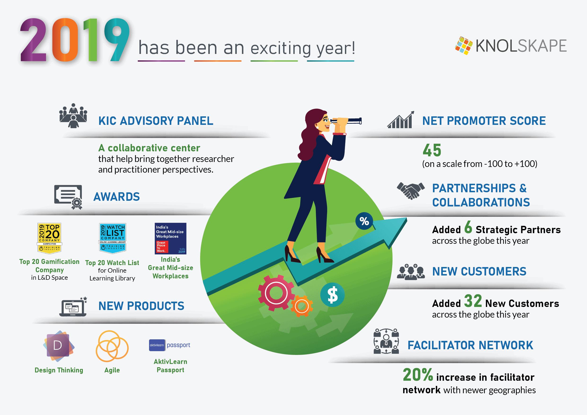 KNOLSKAPE_2019_Growth_Infographics-04