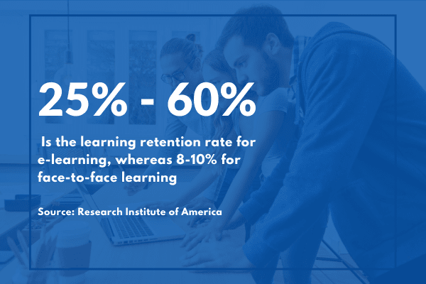 learning retention stats